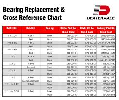 64 Organized Bearings Cross Reference Chart