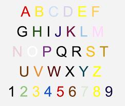 My Alphabet Chart My Alphabet Chart Synesthesia