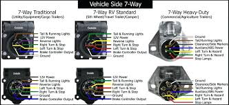 tow hitch wiring wiring diagram pro tow hitch wiring ford trailer hitch wiring connector wiring diagram co gm trailer hitch wiring tow