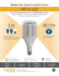 Led Replacement Lamps For Hid Current By Ge