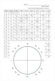 Sine Cosine Values Chart 79 Hand Picked Sine Cosine Tan Chart