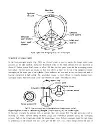 two stroke cycle engine 2 8 ideal and actual indicator diagrams for a two stroke si engine 3