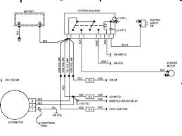 96 jeep cherokee coil wiring diagram 96 image 1996 jeep cherokee alternator wiring diagram jodebal com on 96 jeep cherokee coil wiring diagram