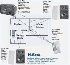home audio volume control wiring diagram sportsbettor me Whole House Speaker Wiring Diagram whole house audio system diagram broan nutone electrical