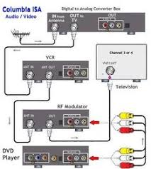 39 best radio wiring diagram images in 2018 diagram digital tv wire electrical wiring diagram dtv vcr dvd tv digital wiring 94 diagrams electrical digital tv wiring