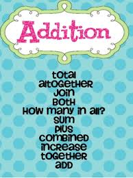 Addition Key Words Chart Addition And Subtraction 3 2 3 4 Lessons Tes Teach