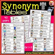 Synonym List Table Multiple Meaning Words Some Words