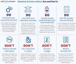Resume Writing Tips Resume Cv Cover Letter