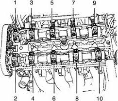 repair guides engine mechanical components camshaft bearings fig