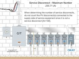 nec section 705 12 and utility interconnections solarpro magazine disconnect count