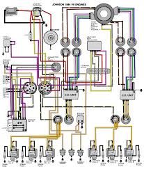 outboard motor wiring diagram wiring diagrams best evinrude johnson outboard wiring diagrams mastertech marine johnson outboard wiring diagram outboard motor wiring diagram