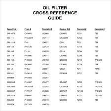 Engine Cross Reference Online Charts Collection