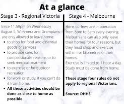 This is how uk lockdown is going to work. Stage Three Restrictions Can You Go To The Grampians If You Live Nearby The Wimmera Mail Times Horsham Vic