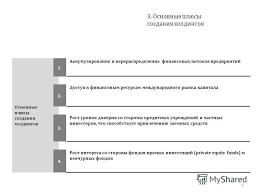 Презентация на тему Основные инструменты привлечения прямых  5 Основные