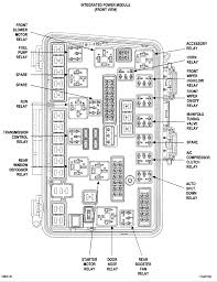 chrysler minivan fuse box wiring schematic diagram 8