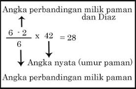 Materi perbandingan bertingkat matematika smp kelas 9. Cara Mudah Mengerjakan Soal Soal Perbandingan Juragan Les