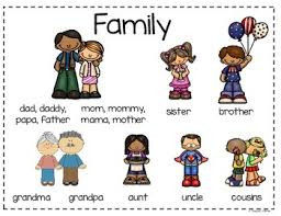 Family Chart In Spanish Family Anchor Chart English And Spanish