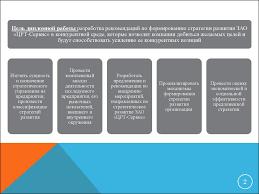 Разработка стратегии развития ЗАО ЦРТ сервис презентация онлайн Цель дипломной работы разработка рекомендаций по формированию стратегии развития ЗАО ЦРТ Сервис в конкурентной среде которые позволят компании добиться
