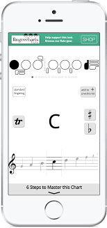 Flute Fingering Chart For Mobile Fingercharts Com