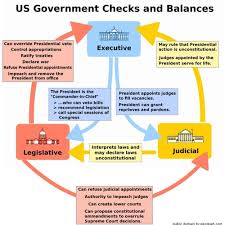 Pin By Bpl Outreach On Federal Government Us Government