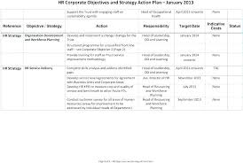 Life Planning Templates Strategic Life Plan Template Metabots Co