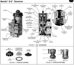 haldex d2 governor service data Bendix Wiring Diagrams Bendix Wiring Diagrams #72 bendix abs wiring diagrams