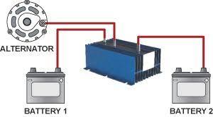 multi battery isolator wiring diagram wiring diagrams multiple battery isolator wiring diagram nilza