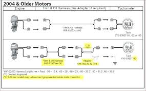 yamaha outboard trim gauge wiring diagram auto square gauges yamaha outboard trim gauge wiring diagram org