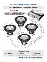 wiring diagram for car subwoofer inspirationa mono amplifier wiring wiring diagram amplifier subwoofer wiring diagram for car subwoofer inspirationa mono amplifier wiring diagram new wiring diagram for car amplifier