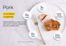 pork nutrition facts and health benefits