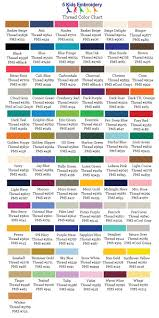 Polystar Thread Color Chart Embroidery Thread Color Charts
