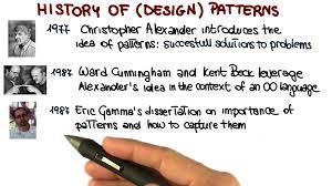 Software Patterns Custom Ideas