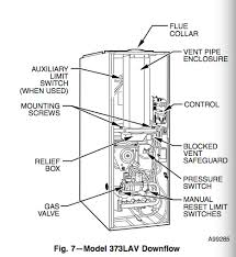 bryant furnace wiring diagram wiring diagram and schematic design bryant furnace wiring diagram plus 80 thermostat