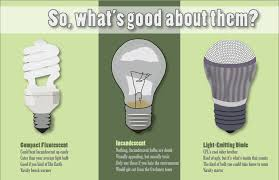 Led Lights Comparison Charts Inground Pool Lights How To Fix