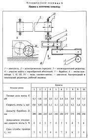 Задание Привод к ленточному конвейеру Готовые курсовые по ДМ Шейнблит Техническое