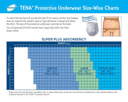 Tena Brief Sizing Chart Health Products For You Incontinence Size Charts