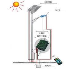 solar street light wiring diagram wiring diagram solar to 6v batt led emergency light circuit circuits diy