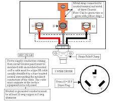 outlet wiring wires wiring diagram for 4 wire dryer plug wiring diagram leviton 30a flush mount power outlet wiring