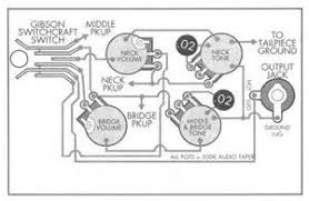 similiar electrical schematic les paul guitar keywords les paul wiring diagram for guitar besides les paul wiring diagram on