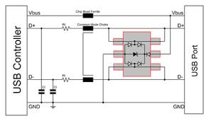 usb 2 0 wiring diagram wiring diagram and schematic design usb 2 0 wiring diagram car