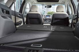 2018 ford edge trunk. 2018 ford edge suv cargo room space \u2013 inside view of trunk