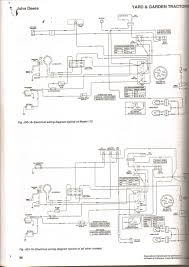 wiring diagram for john deere f687 wiring diagram libraries wiring diagram for john deere f687 wiring libraryjohn deere 111h wiring diagram complete wiring diagrams