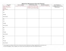 Medication Spreadsheet Schedule Daily Medication Schedule Spreadsheet On Excel Business As What