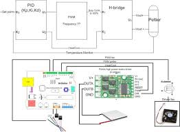 laptop fan wiring diagram images pc water cooling diagram wiring diagram