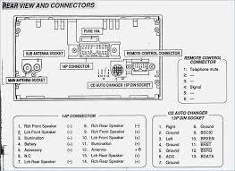 ouku car dvd player wiring diagram wildness me panasonic car dvd player wiring diagram enchanting ouku car dvd wiring diagram contemporary best image