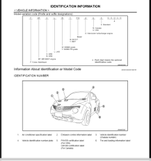 nissan juke f15 service repair manual wiring diagram ebooks 2017 nissan juke f15 service repair manual wiring diagram ebooks technical