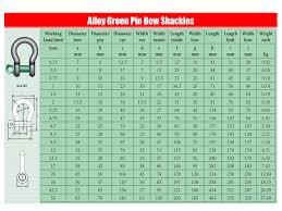 Shackle Load Chart Shackles Green Pin Standard Alloy Bow Shackles Screw Pin