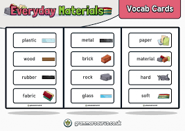 Science Everyday Materials Vocab Cards Grammarsaurus