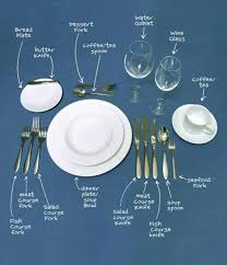 Table Placement Etiquette Chart Eventos En Casa Table