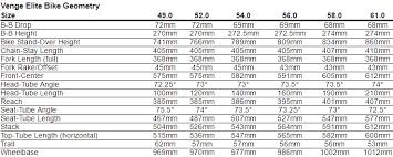 Specialized Mtb Shoes Size Chart Prototypic Specialized Venge Size Chart Headset Stack Height